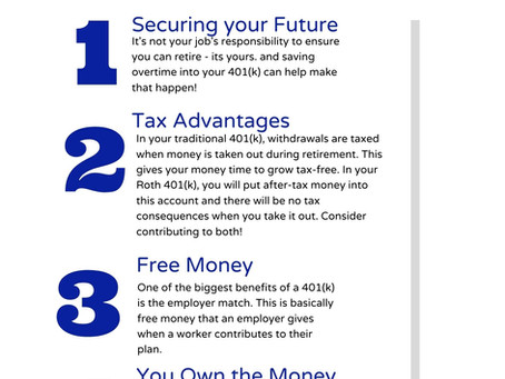 Why you Should Participate in your 401(k)