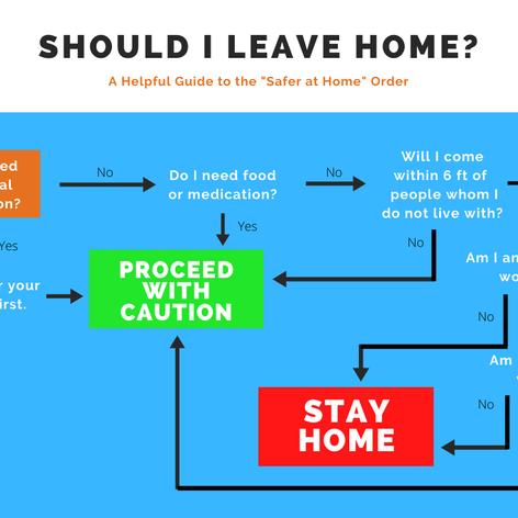 Should I leave home?