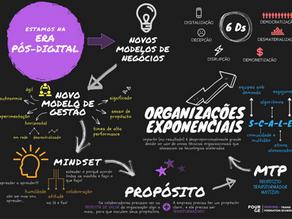 Organizações Exponenciais: A transformação se faz de dentro pra fora