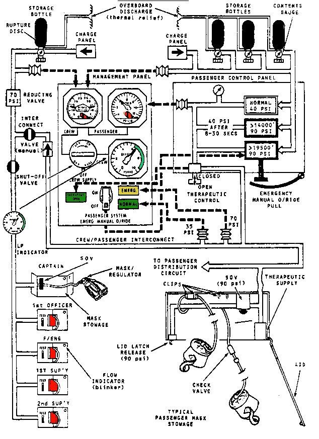 oxygen system.JPG