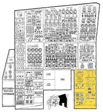 Concorde Engineers panel