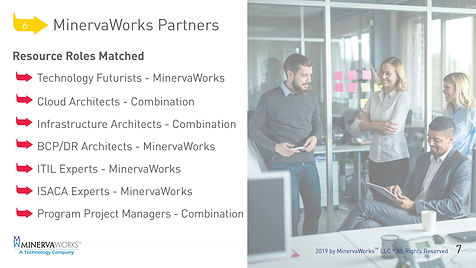 MinervaWorks - Potential Partners_Page_0