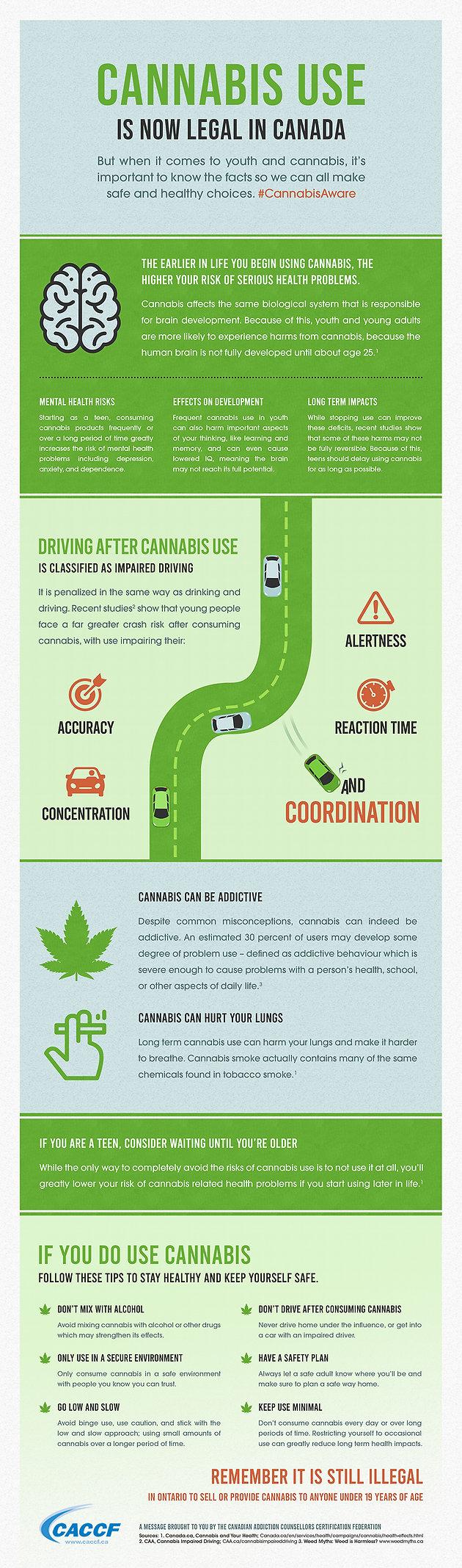Cannabis-Infographic-Digital.jpg