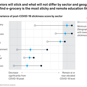 COVID-19: Implications for business