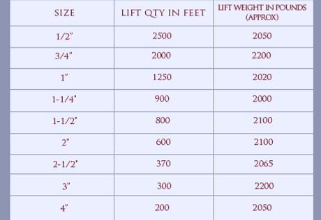 rigid lift info_edited_edited.png