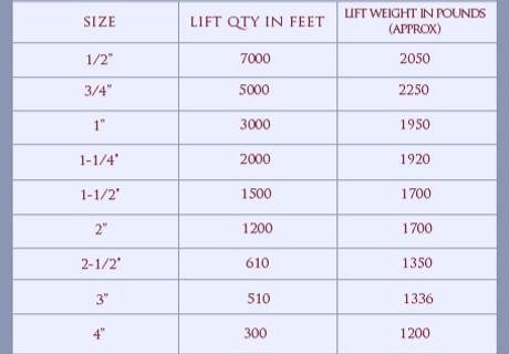 emt lift info_edited_edited.png