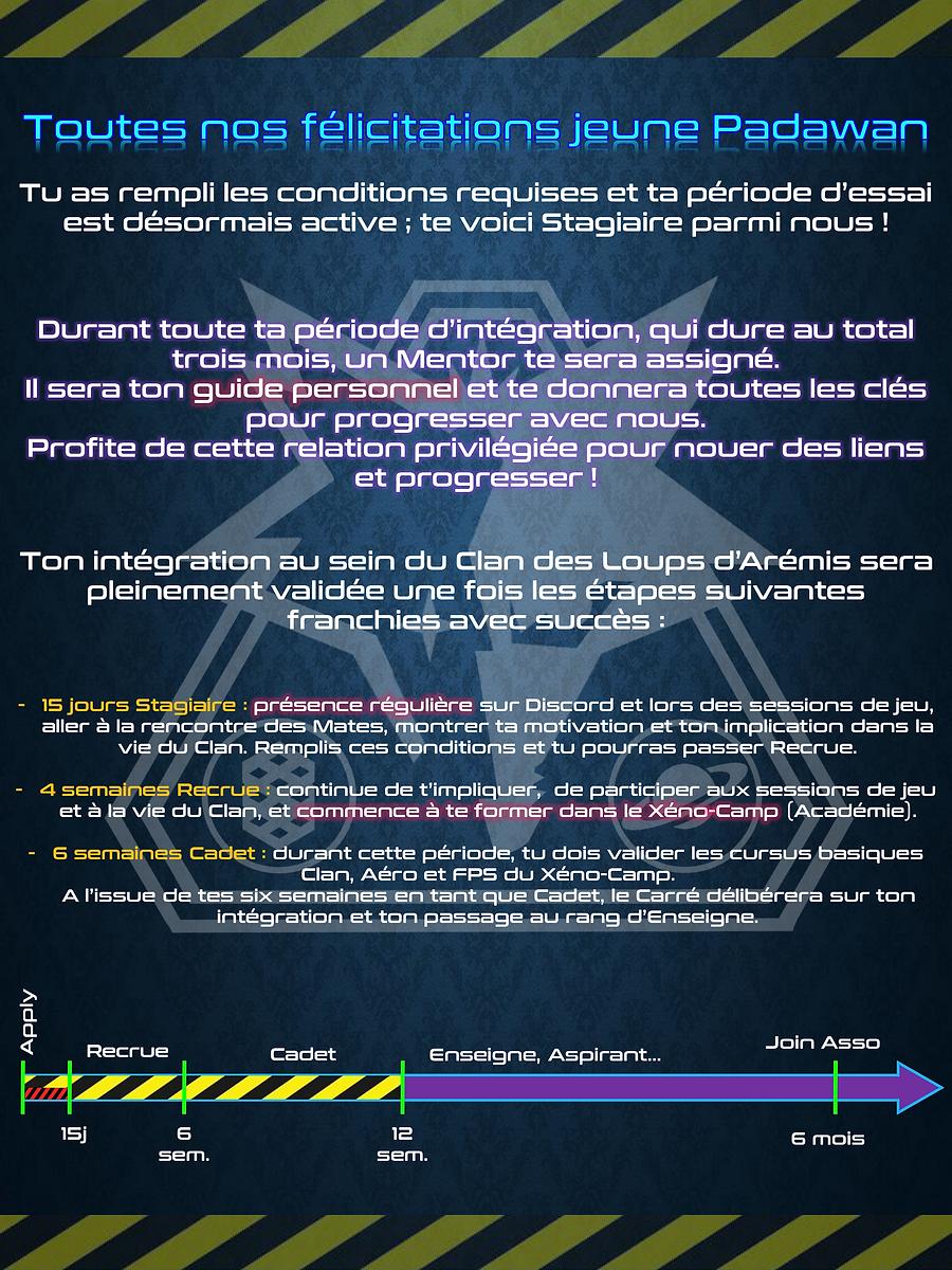 Periode_Recrue.png