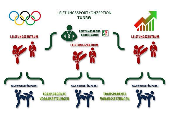 TUNRW_Konzept2_Logo.jpg