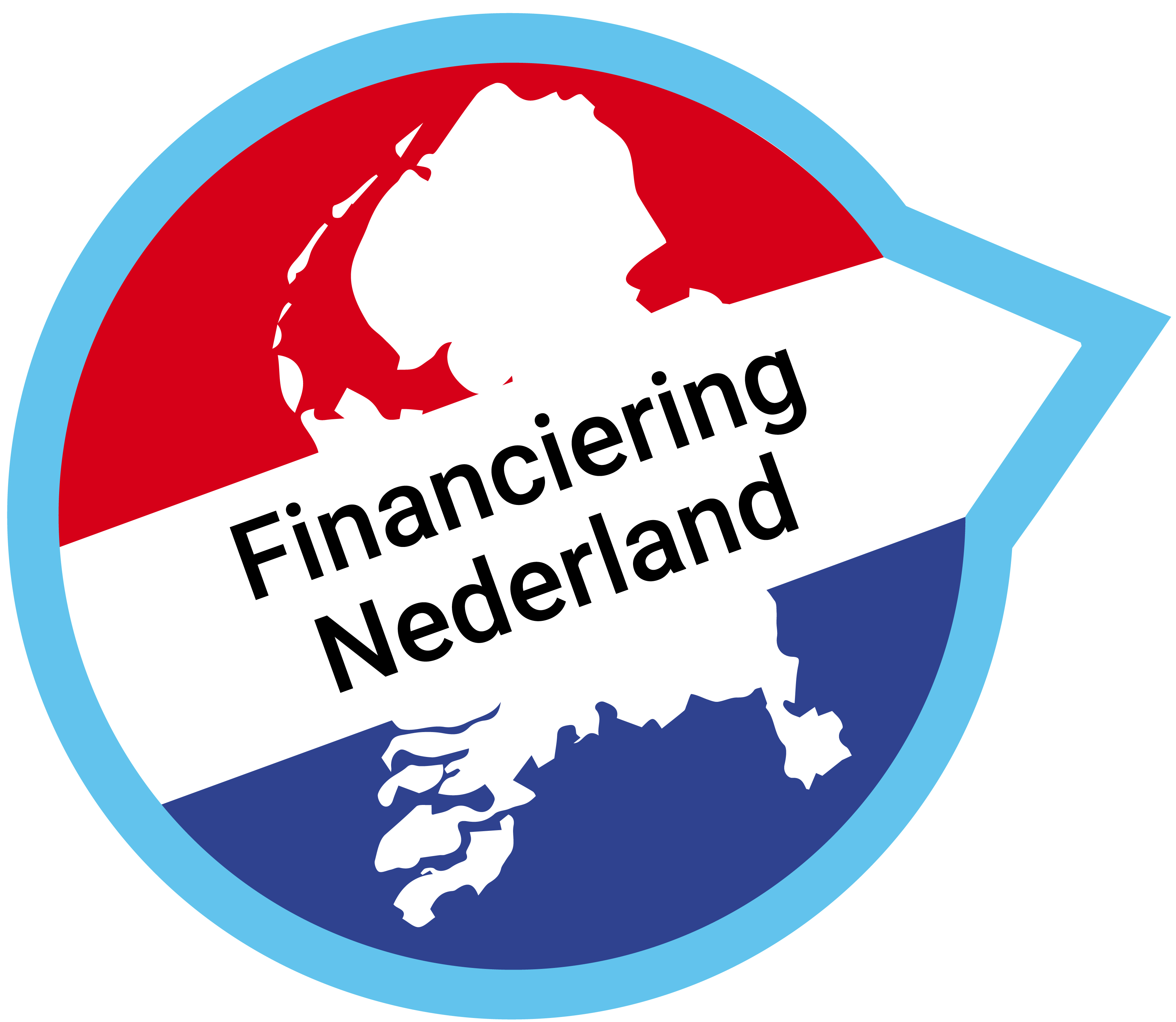 Financiering Nederland