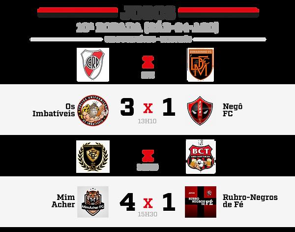 15_RODADA_RESULT.png