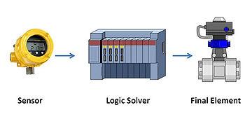 sensor_logic_final2.jpg