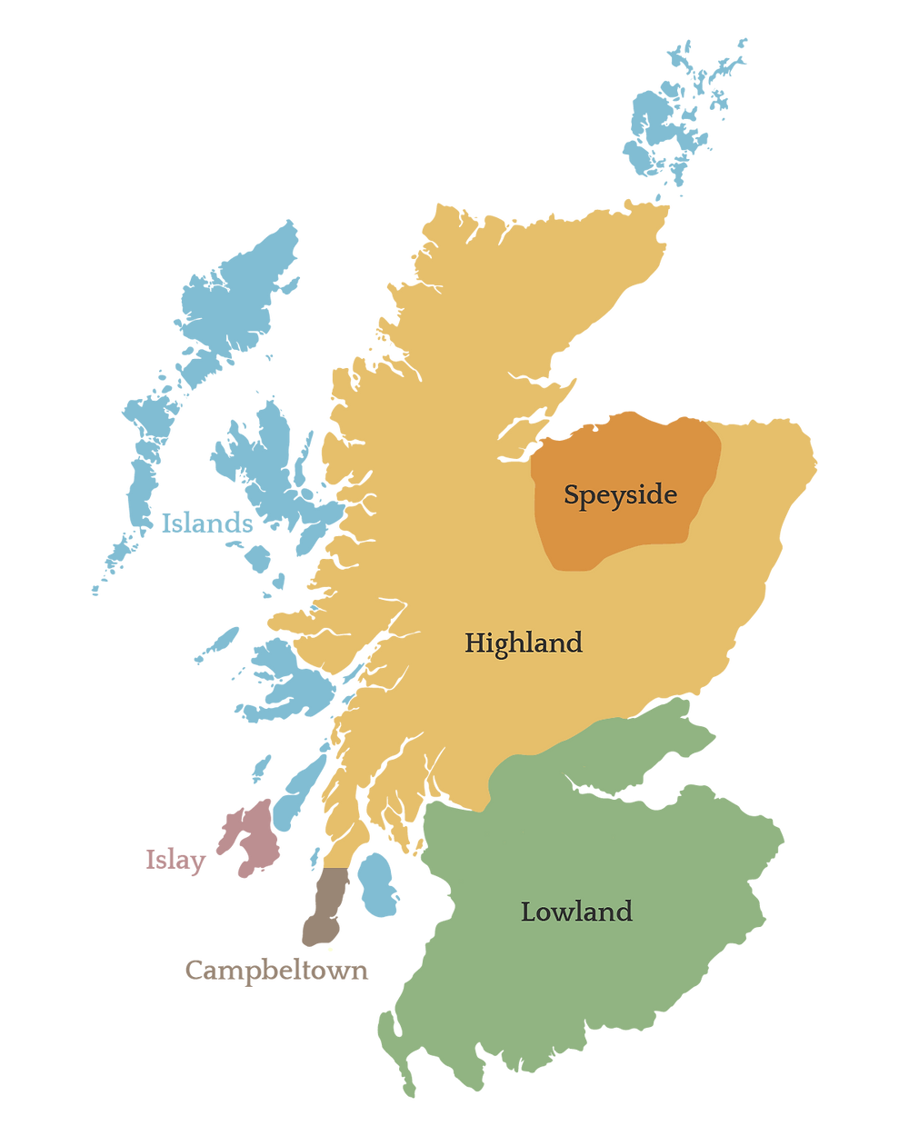 A map of the various Scotch producing regions in Scotland