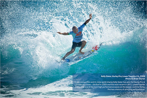 Surfing Florida Panel