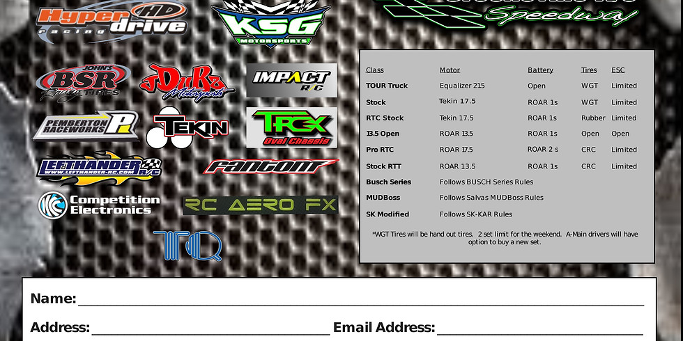 2020 Greeneville RC Oval Masters
