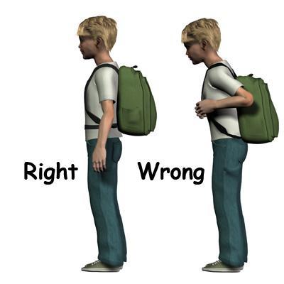 proper way to carry bag