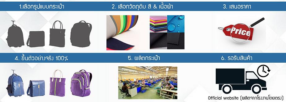 โรงงานผลิตกระเป๋า