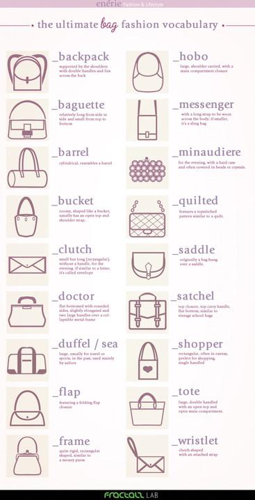 กระเป๋าแต่ละชนิดต่างกันยังไง?