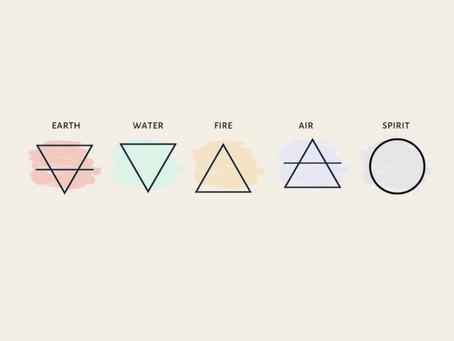 Yoga & Elements followed by Dosha Yoga