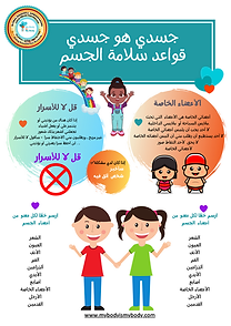 Arabic Body Safety Rules 2.png