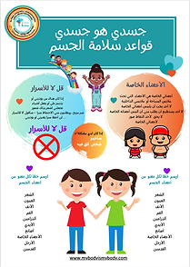 Sudan - Body Safety Rules 2.png