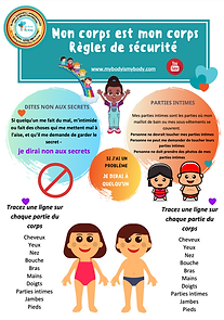 French Body safety Rules 2.png