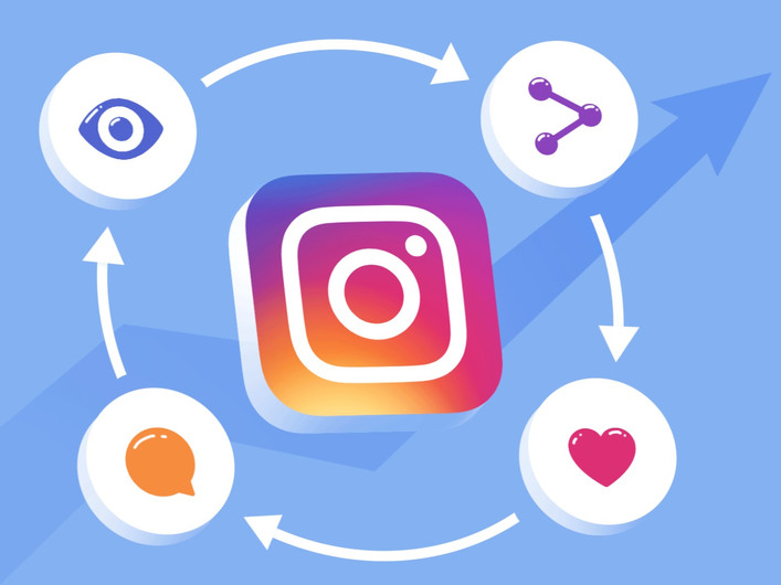 News From EQ: How Instagram's Algorithm Affects Your Business
