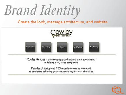 Developing Fresh Identity to Efficiently Deploy Brand