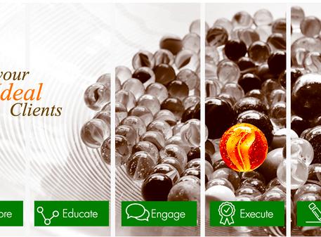 Why Excellent Quotient: Part II - Educate
