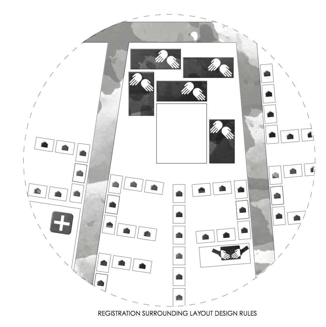 Registration Surrounding Layout Design Rules