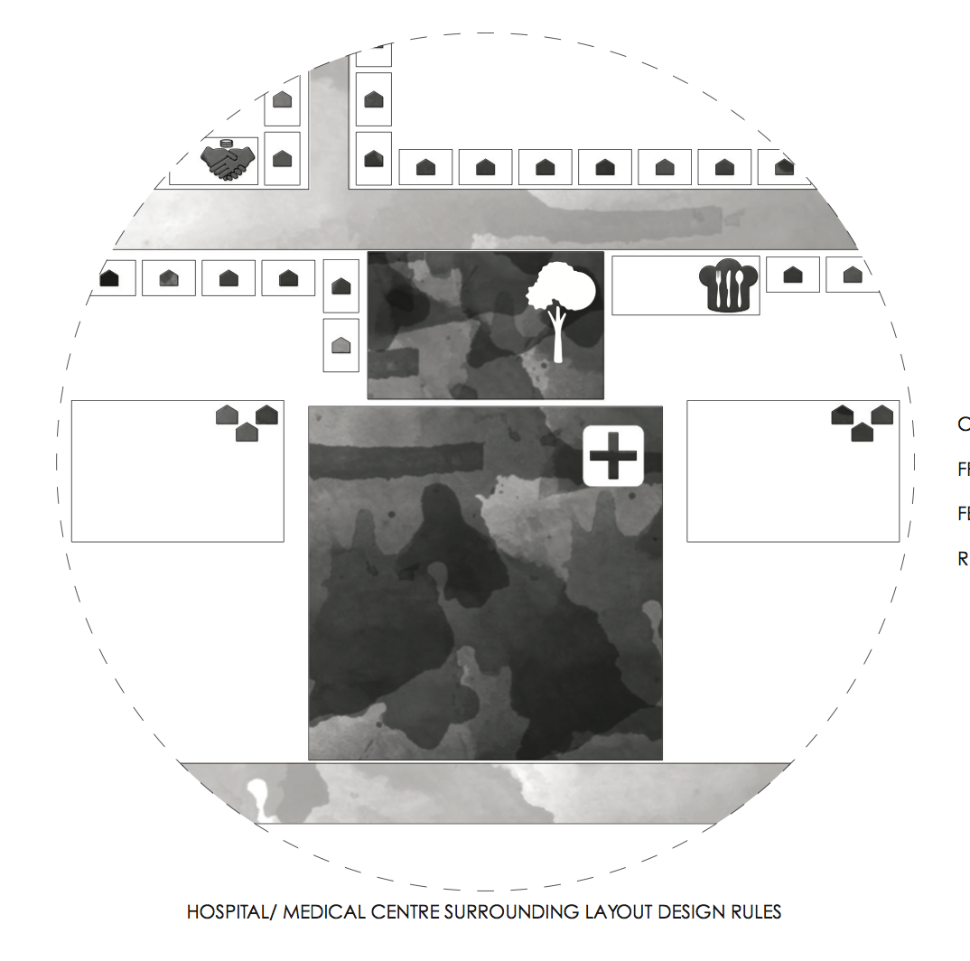 Hospital/Medical Centre Surrounding Layout Design Rules