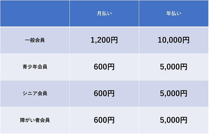 self料金.png