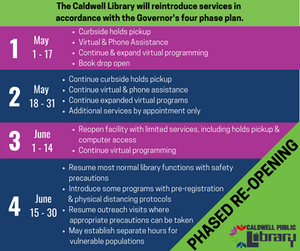 """""""The Caldwell Library will reintroduce services in accordance with the Governor's four phase plan. 1 - May 1-17 Curbside holds pickup, virtual & phone assistance, continue & expand virtual programming, book drop open. 2 - May 18-31 Continue curbside holds pickup, continue virtual & phone assistance, continue expanded virtual programs, additional services by appointment only. 3 - June 1-14 Reopen facility with limited services, including holds pickup & computer access. 4 - June 15-30 Resume most normal library functions with safety precautions, introduce some programs with pre-registration & social distancing protocols, resume outreach visits where appropriate precautions can be taken, may establish separate hours for vulnerable populations."""