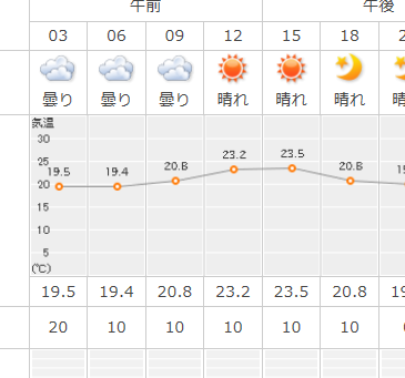 10月19日(土)ファミキャン!!