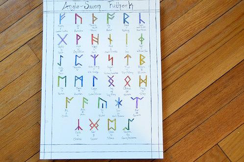 Anglo-Saxon Futhork Rune Chart