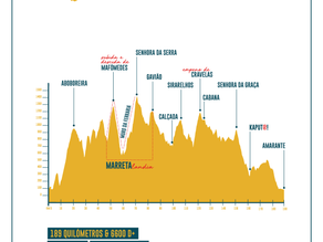 Informaciones Mountain Quest 2019