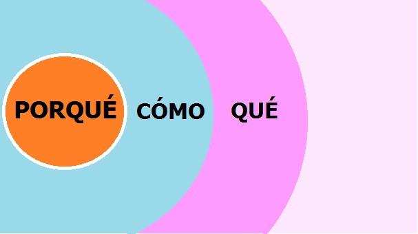 El_círculo_de_oro.jpg