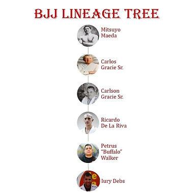 BJJ Lineage Tree