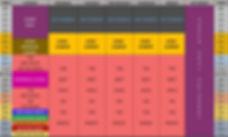 90.5 WERG schedule