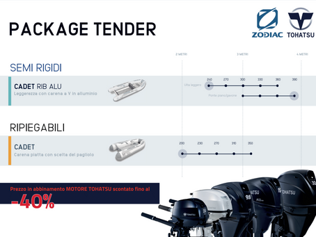 Convenienza Package Tohatsu & Zodiac - Bombard