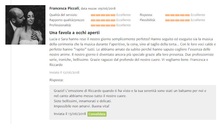 Recensione Francesca Piccoli