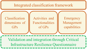 Report: Good Practices for Critical Infrastructure Resilience