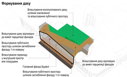 Дорошенка_Формування даху.jpg