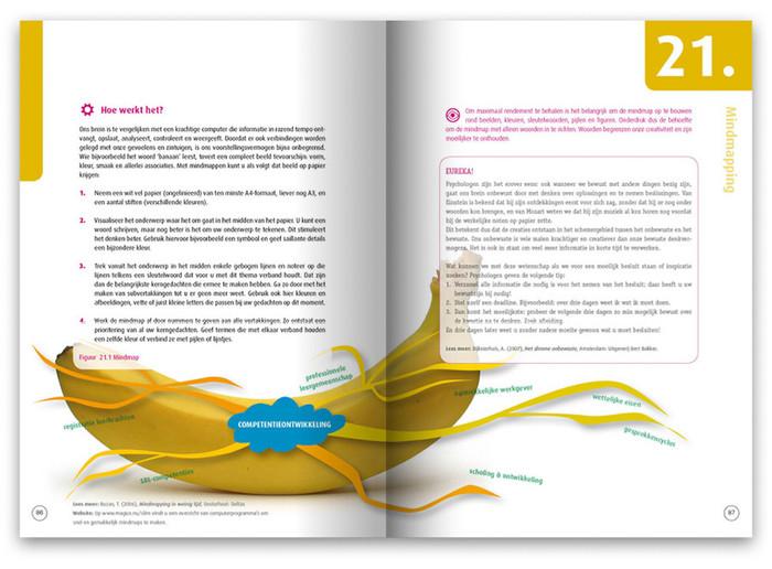 Spread uit boek Slim! | ontwerp en fotografie | drukwerk