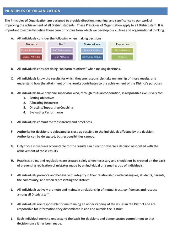 Reorganization Series: What does reorganization look like?