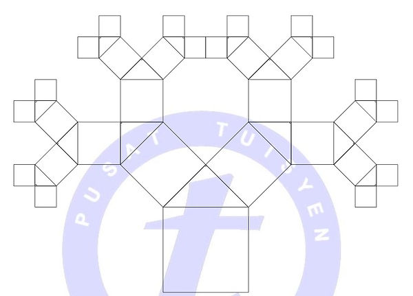 pythagoras' tree spm add maths project