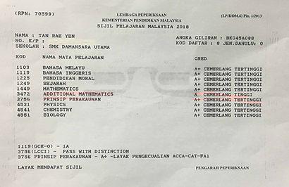 SPM Results Pusat Tuisyen Teliti 1