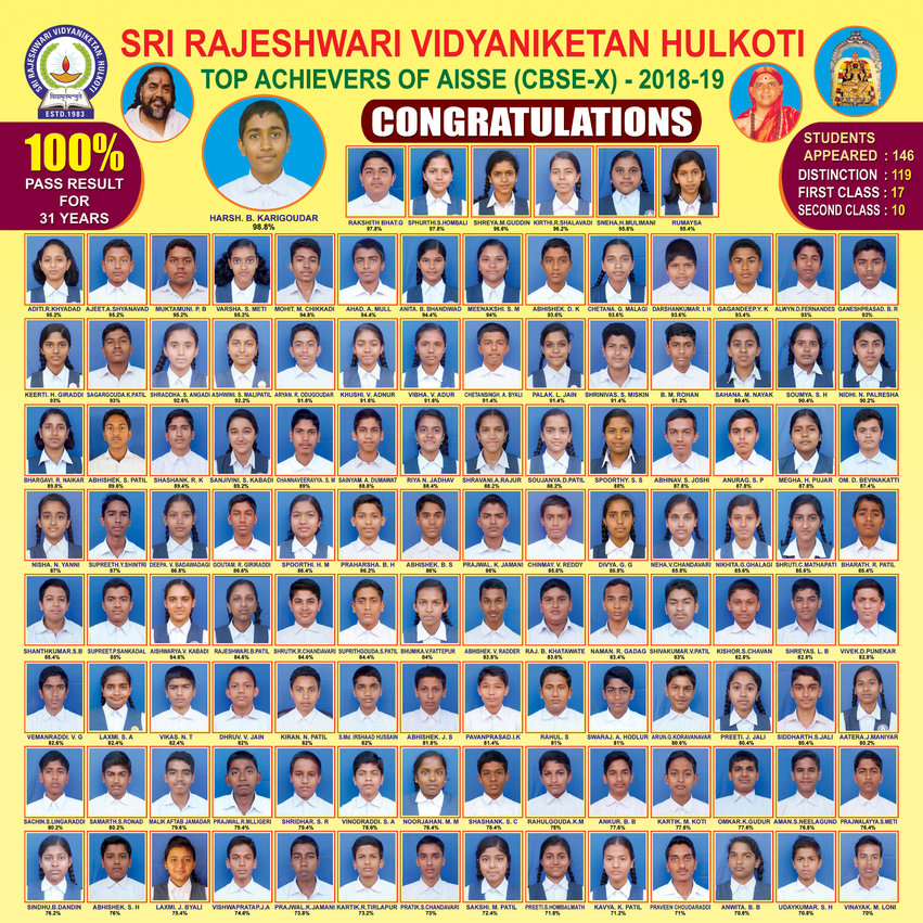 1558519431503_Rajeshwari School Mahesh S