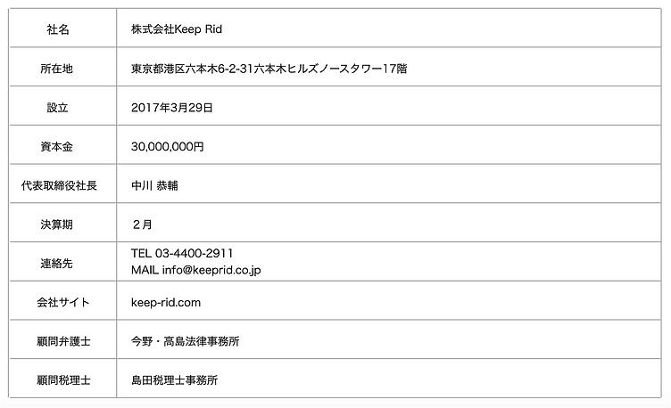 スクリーンショット 2020-12-28 19.20.37.png