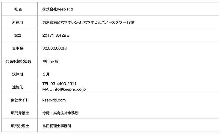 スクリーンショット 2021-09-21 21.21.52.png