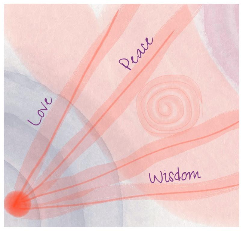 shining with love, peace & wisdom